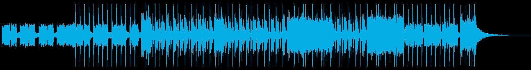 【エレキギター】ファンキー&ブルージーの再生済みの波形