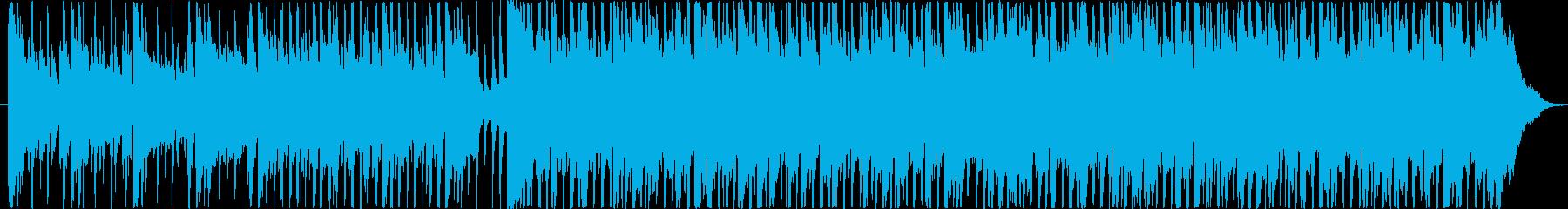 楽しい雰囲気のBGM(60秒ver)の再生済みの波形