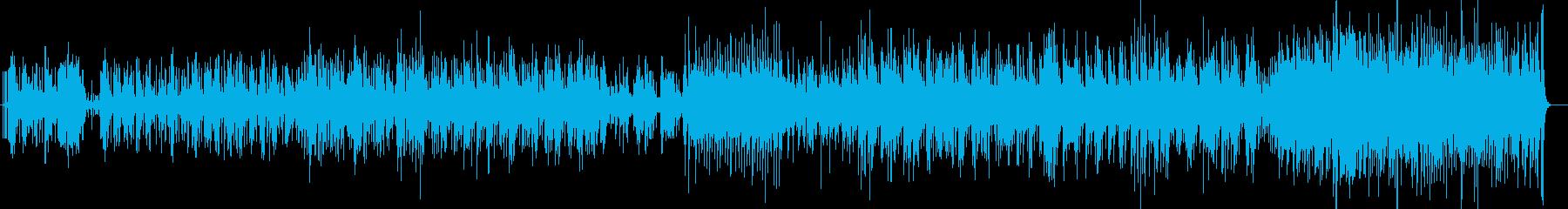 フラメンコのリズムを基調とした爽やかな曲の再生済みの波形