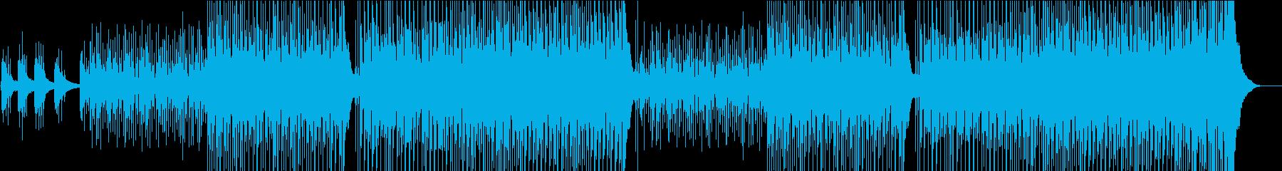 メロディが可愛いカントリーの再生済みの波形