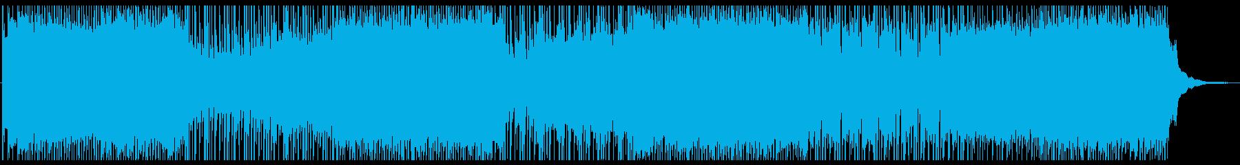 勢いのあるパンク系ロックBGMの再生済みの波形