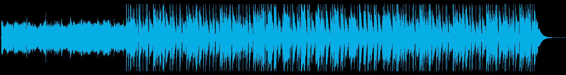 何かに挑戦するときに流れるオルガンBGMの再生済みの波形