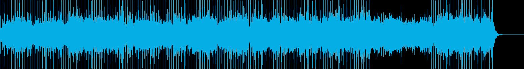 ループ可、イージーリスニング、シンセの再生済みの波形