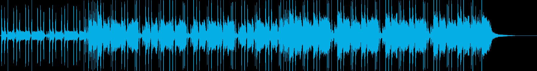 ロックギター、リフが繰り返されるBGMの再生済みの波形