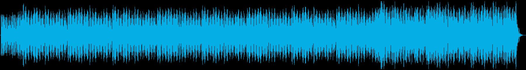 16平均律のベース+ドラム、ユーロビートの再生済みの波形