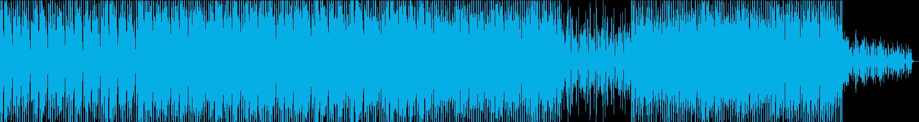 ポップなテックハウスの再生済みの波形