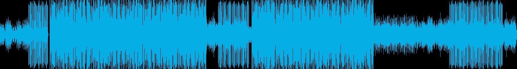 テンションとサスペンス。トリップホップの再生済みの波形
