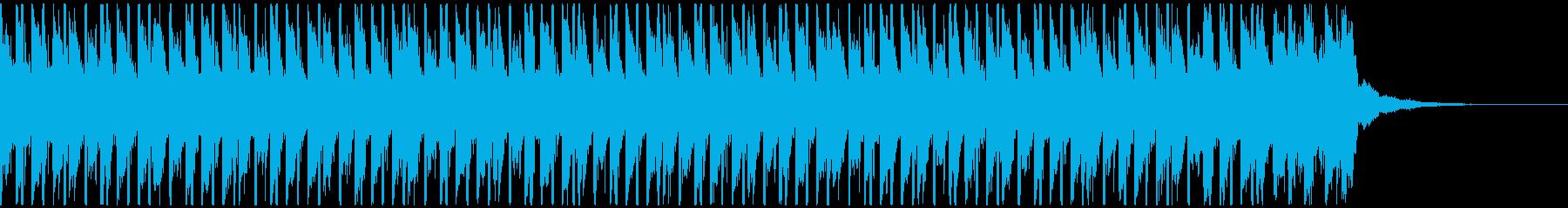 祭り (Short2)の再生済みの波形