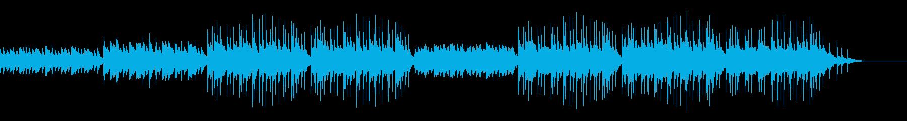 和テイストのBGMの再生済みの波形