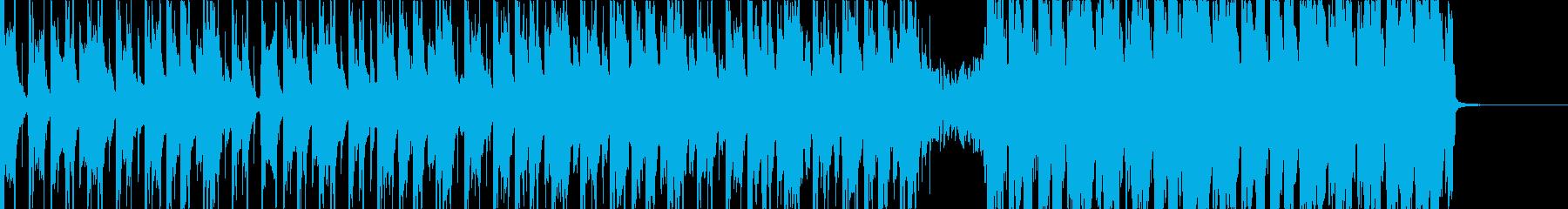 【ギター生演奏】優しく温かいEDM風の再生済みの波形