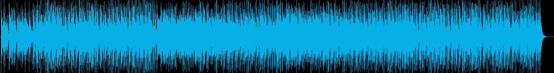 クラシックをアレンジした軽快なチャチャチの再生済みの波形