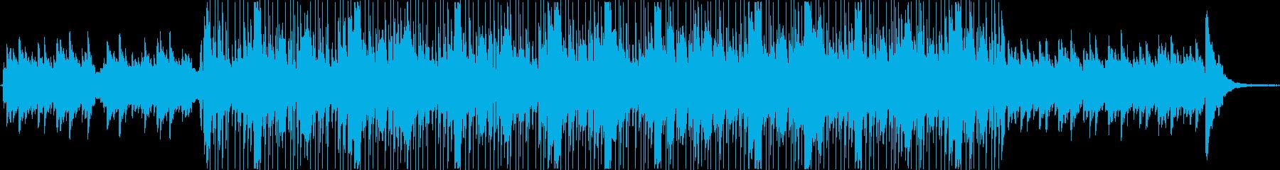 不思議な雰囲気のエレクトロニカ風BGMの再生済みの波形
