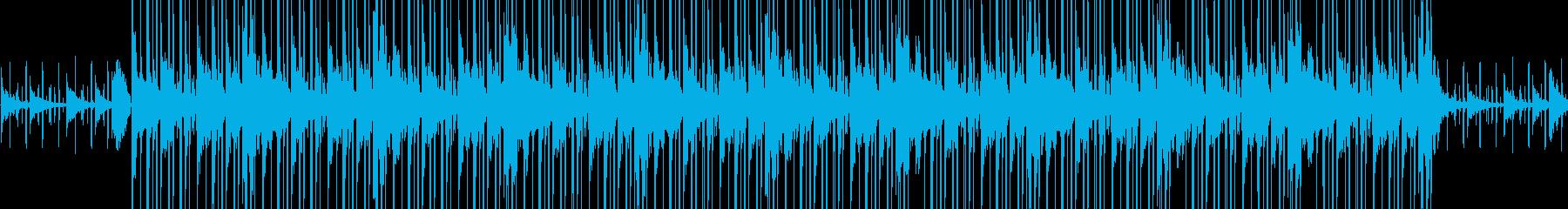 オシャレ/Lo-Fi/チルアウトの再生済みの波形