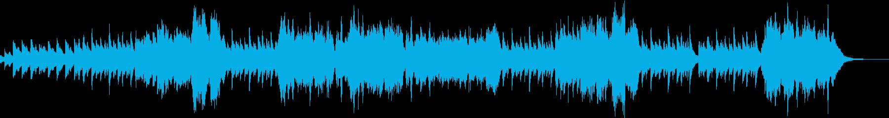 1892年にチャイコフスキーの「く...の再生済みの波形