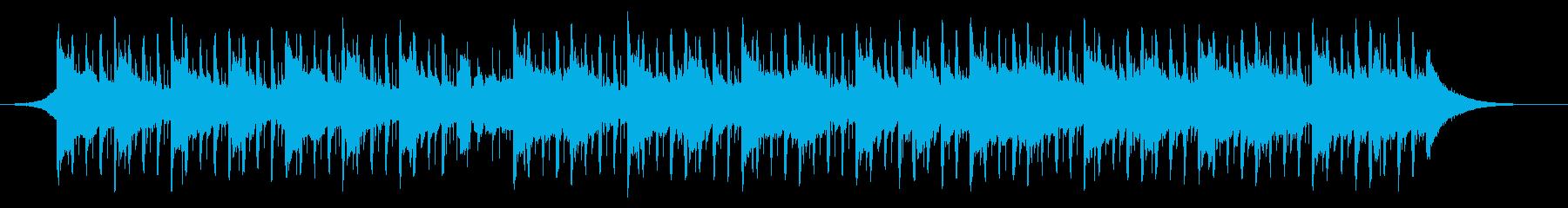 企業の健康(60秒)の再生済みの波形