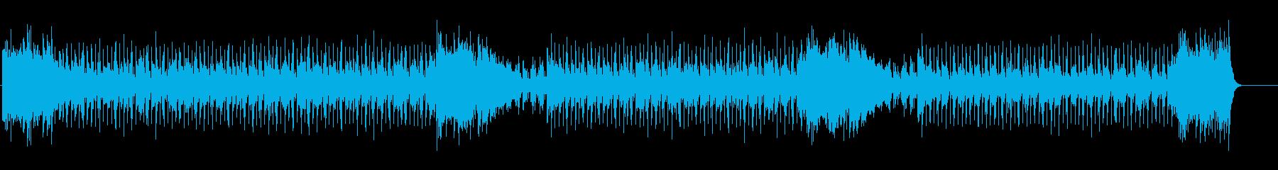 ファンキー・ホーン・セクションの再生済みの波形