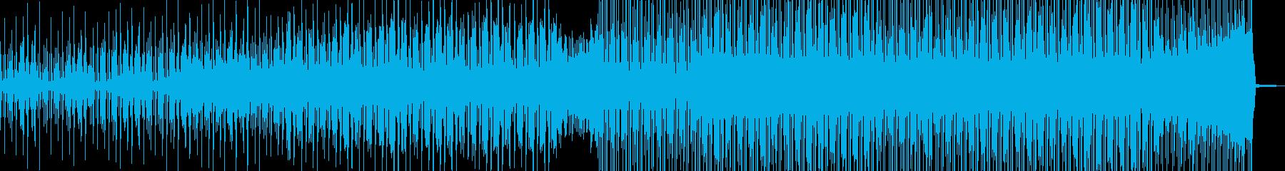 親近感が沸く動画演出 ウクレレポップ Bの再生済みの波形