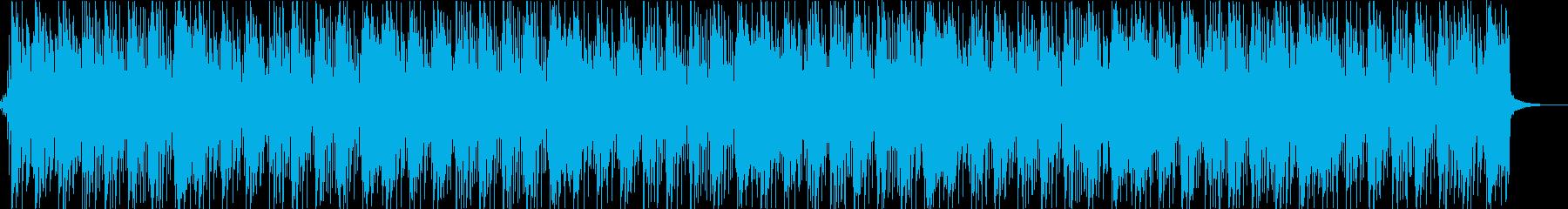 まったり、大人向け、おしゃれトークBGMの再生済みの波形
