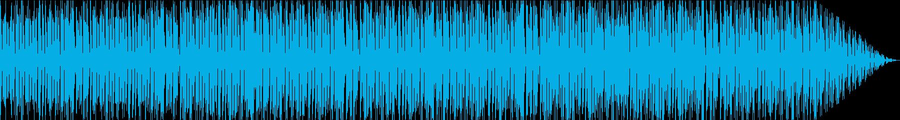 軽快で楽しいポップなエレクトロニカの再生済みの波形