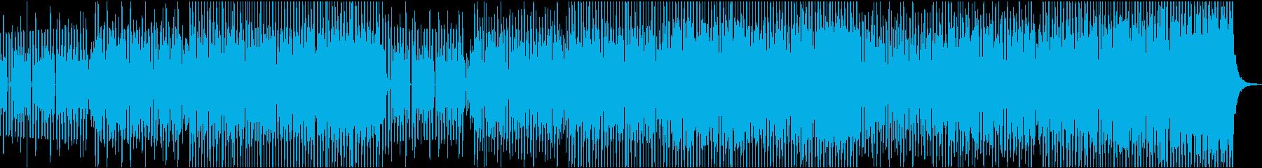 ファンク レトロ 低音の再生済みの波形