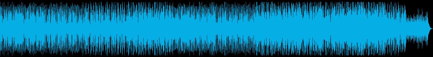 ダークシンセウェーブ 緊迫感の再生済みの波形