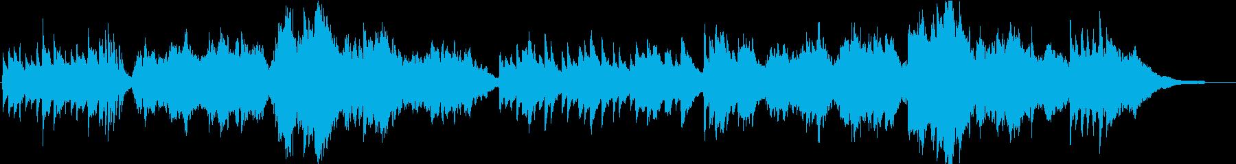 穏やかで温かな寛ぎの音楽です。の再生済みの波形