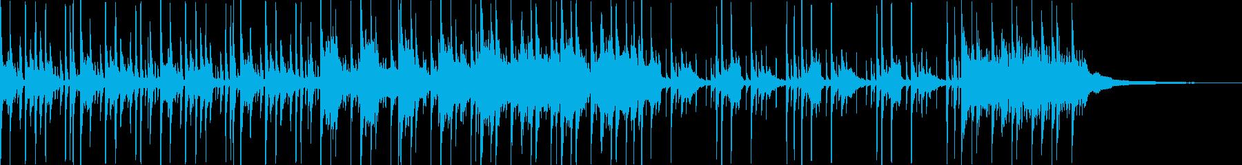 ドラム・ピアノ打ち込み音源の再生済みの波形