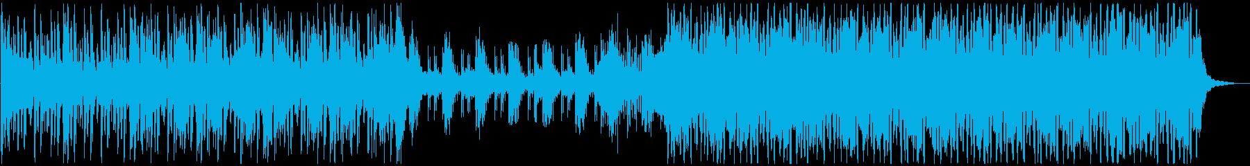 戦闘シーン、緊迫した場面に合うBGMの再生済みの波形