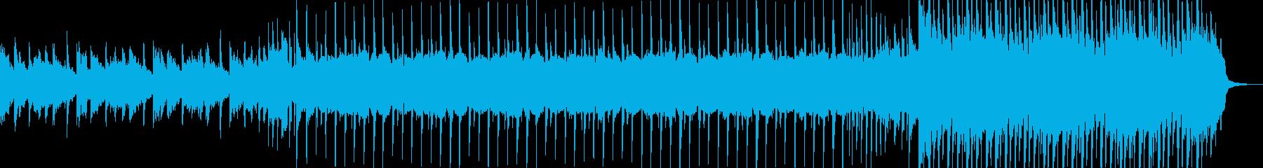 ポップ・明るい・楽しい・トロピカルの再生済みの波形