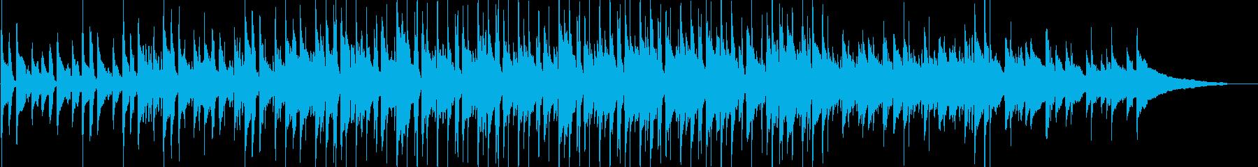 インスピレーションを与えるアコース...の再生済みの波形