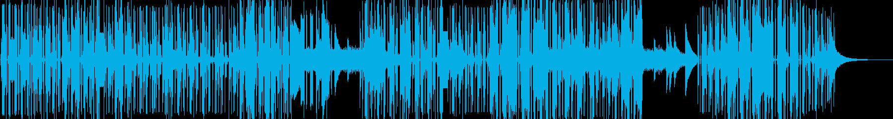 電子、ジャングルループおよびリバー...の再生済みの波形
