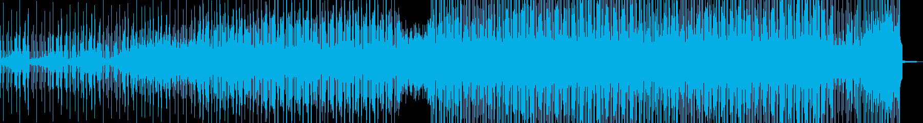 親近感が沸く動画演出 ウクレレポップ Aの再生済みの波形