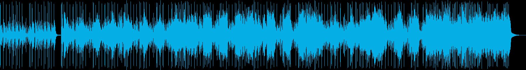 パーカッシブなインストの再生済みの波形