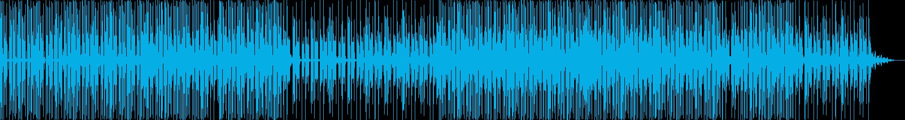 法人 技術的な 説明的 静か 楽し...の再生済みの波形