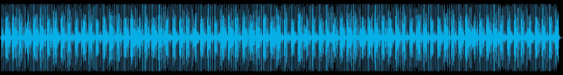テクノロジー系製品機能紹介などのBGM用の再生済みの波形