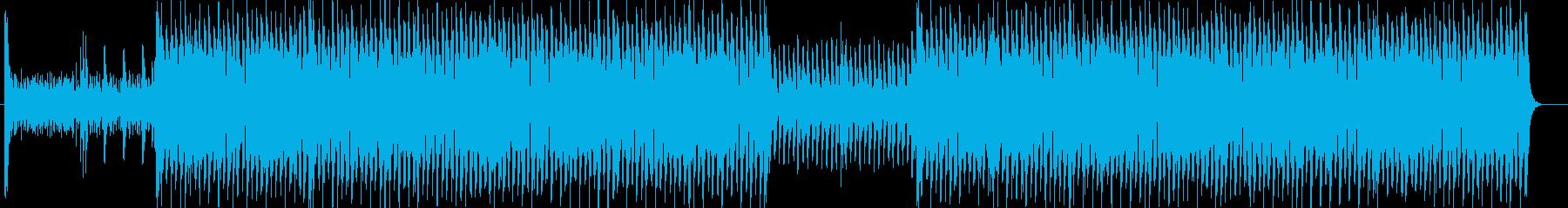 爽快でピアノが映えているテクノポップの再生済みの波形