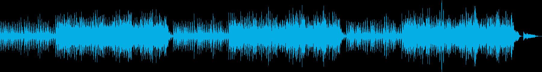 睡眠向けヒーリングbgmの再生済みの波形
