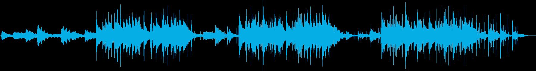 ゆったりとした気分になれそうなピアノ曲の再生済みの波形