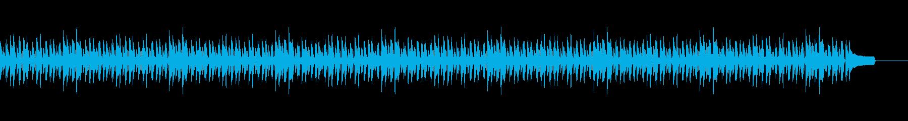 日常系BGMbの再生済みの波形