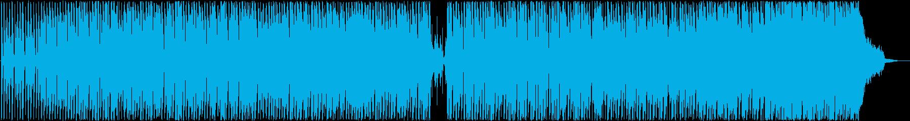 お気楽ハッピーな雰囲気のBGMの再生済みの波形