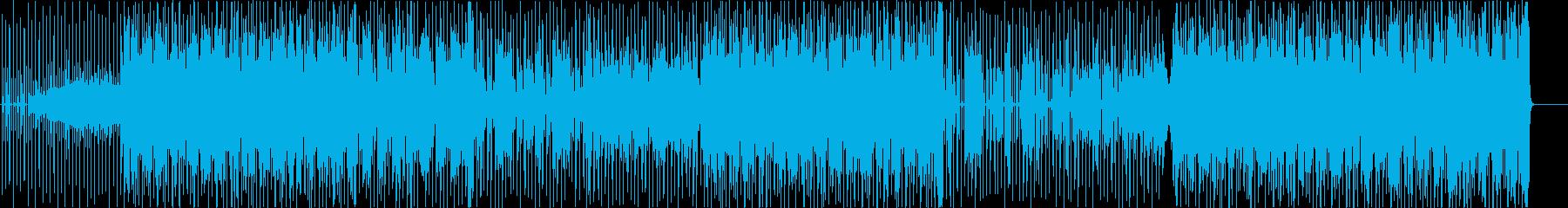 Moebiusの再生済みの波形