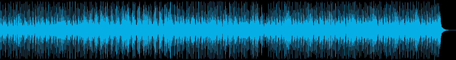 かわいい、軽快、コミカル、CMの再生済みの波形