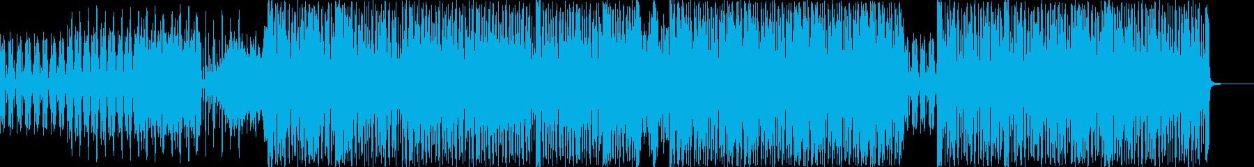 プログレッシブハウス。ポジティブ。の再生済みの波形