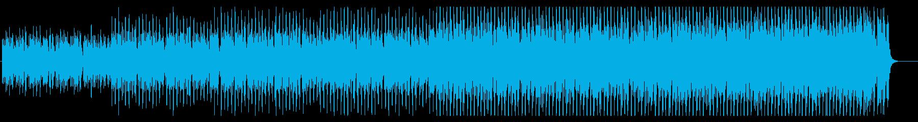 元気いっぱい・キッズ系のわんぱくBGMの再生済みの波形