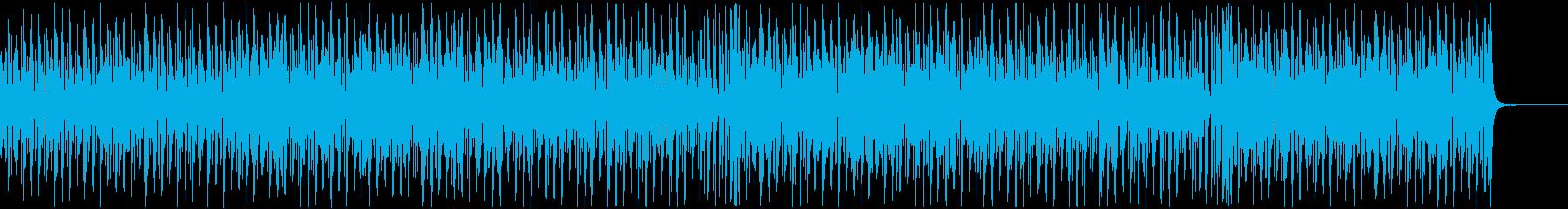 【YouTube】シンキングタイムの再生済みの波形