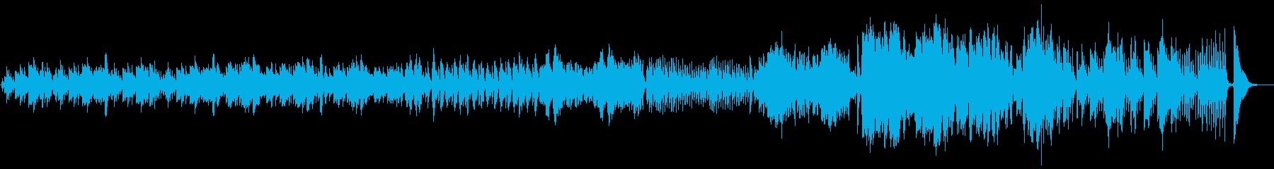 ハープの不思議な感じの曲の再生済みの波形