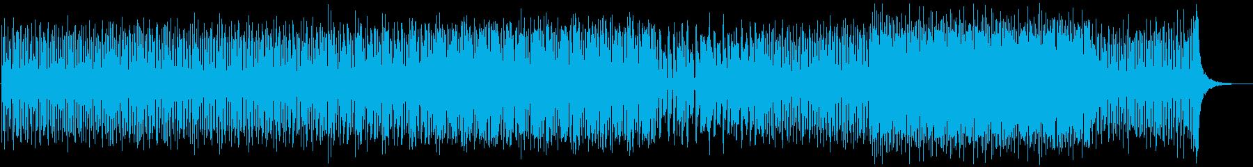 報道番組、ナレバックのシリアス系BGMの再生済みの波形