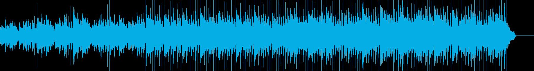 刺激的で意欲を高めるオーケストレー...の再生済みの波形
