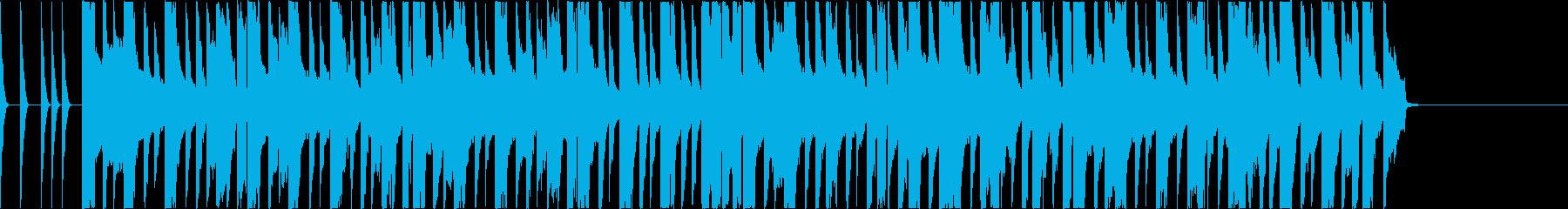 コミカルでちょっぴり切ないシンセ曲の再生済みの波形
