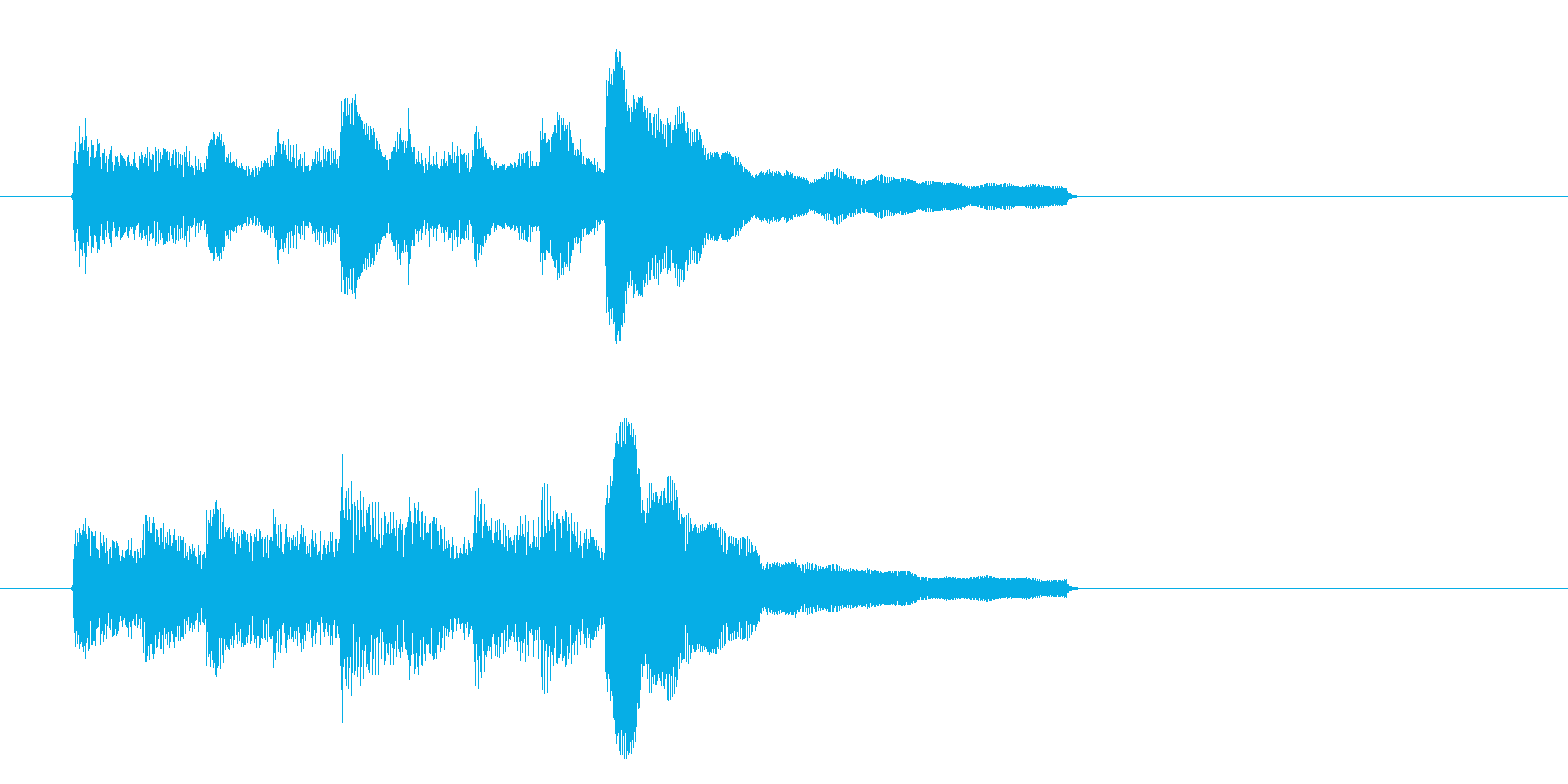 Lv.Up等ステータスが上昇時のジングルの再生済みの波形